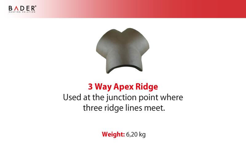 Bader | Auxiliary Tiles | 3 Way Apes Ridge