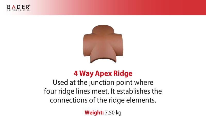 Bader | Auxiliary Tiles | 4 Way Apes Ridge