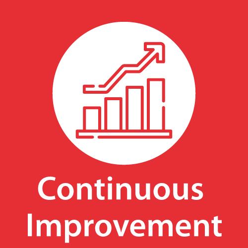 Contiuous Improvement