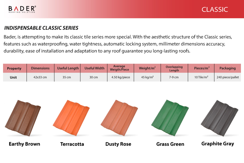 Bader | Main Roof Tiles | Classic
